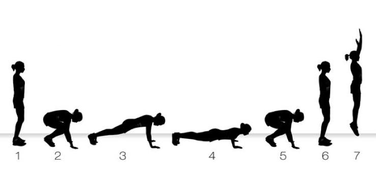 Faça diferentes tipos de exercício físico